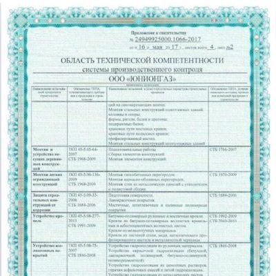 Свидетельство о тех. компетентности, стр 2
